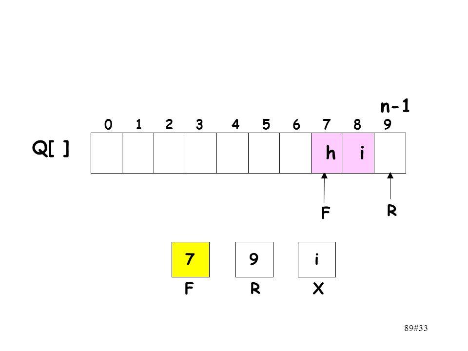 n-1 0 1 2 3 4 5 6 7 8 9 Q[ ] h i F R 7 9 i F R X